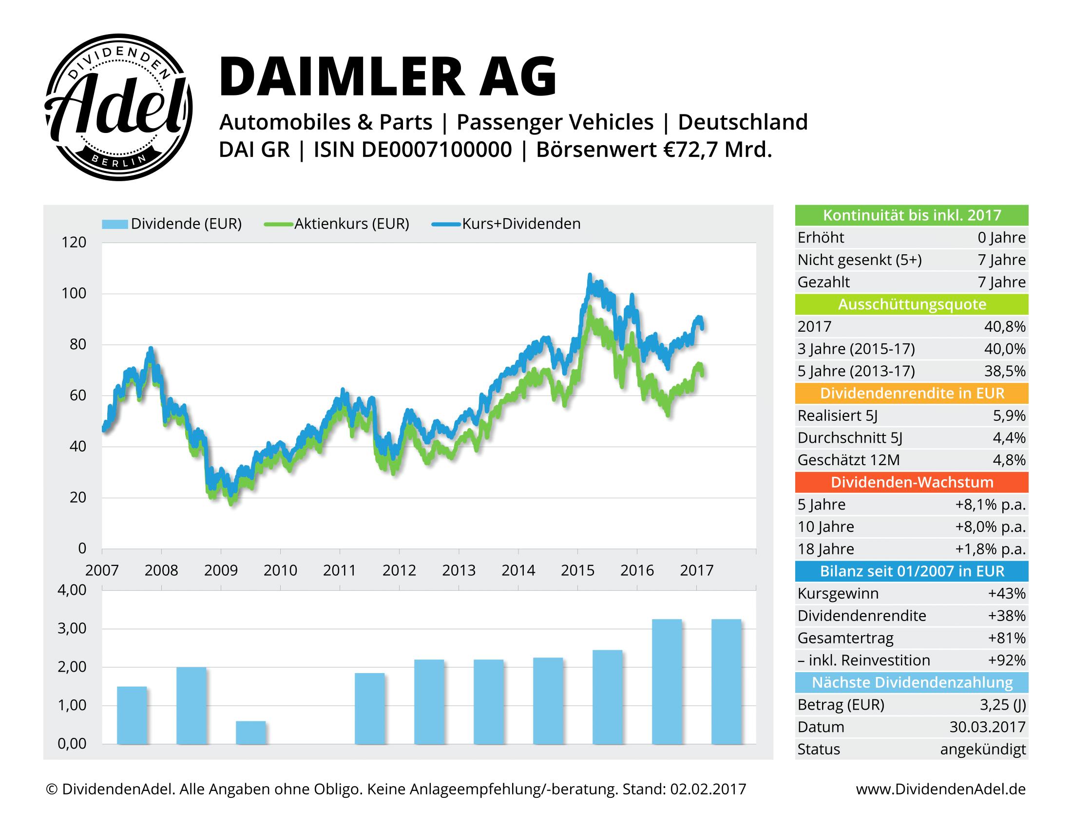 DividendenAdel Dividendenprofil Daimler